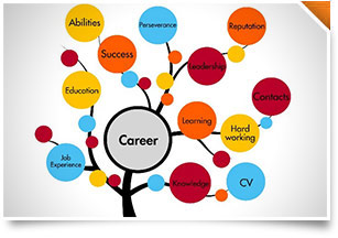 LHS-Careers